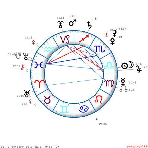 Jupiter en Balance