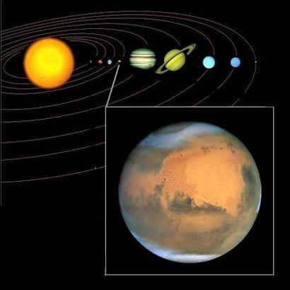 Comment positiver les transits dissonants des Planètes rapides